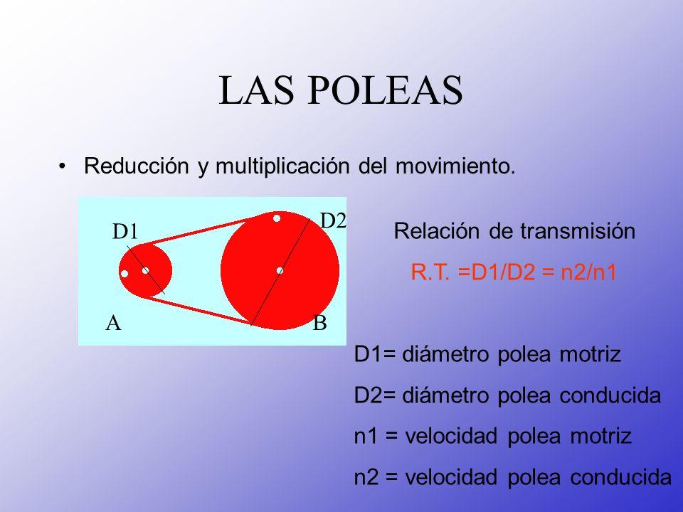 LAS POLEAS Reducción y multiplicación del movimiento. AB D1 D2 Relación de transmisión R.T. =D1/D2 = n2/n1 D1= diámetro polea motriz D2= diámetro pole