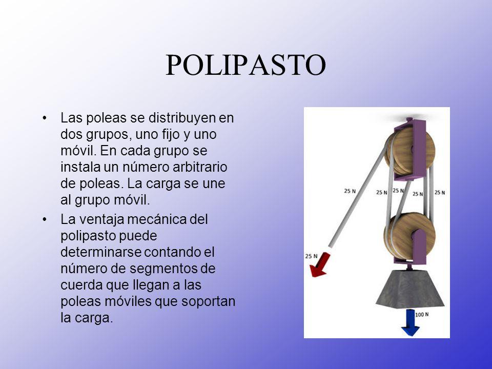 POLIPASTO Las poleas se distribuyen en dos grupos, uno fijo y uno móvil. En cada grupo se instala un número arbitrario de poleas. La carga se une al g