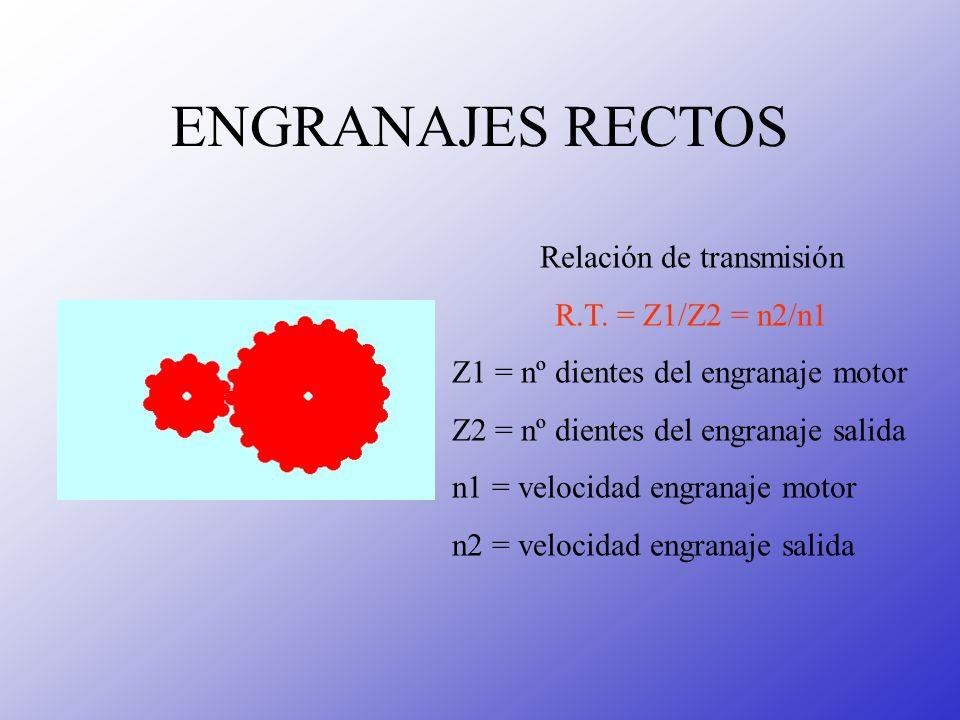 ENGRANAJES RECTOS Relación de transmisión R.T. = Z1/Z2 = n2/n1 Z1 = nº dientes del engranaje motor Z2 = nº dientes del engranaje salida n1 = velocidad