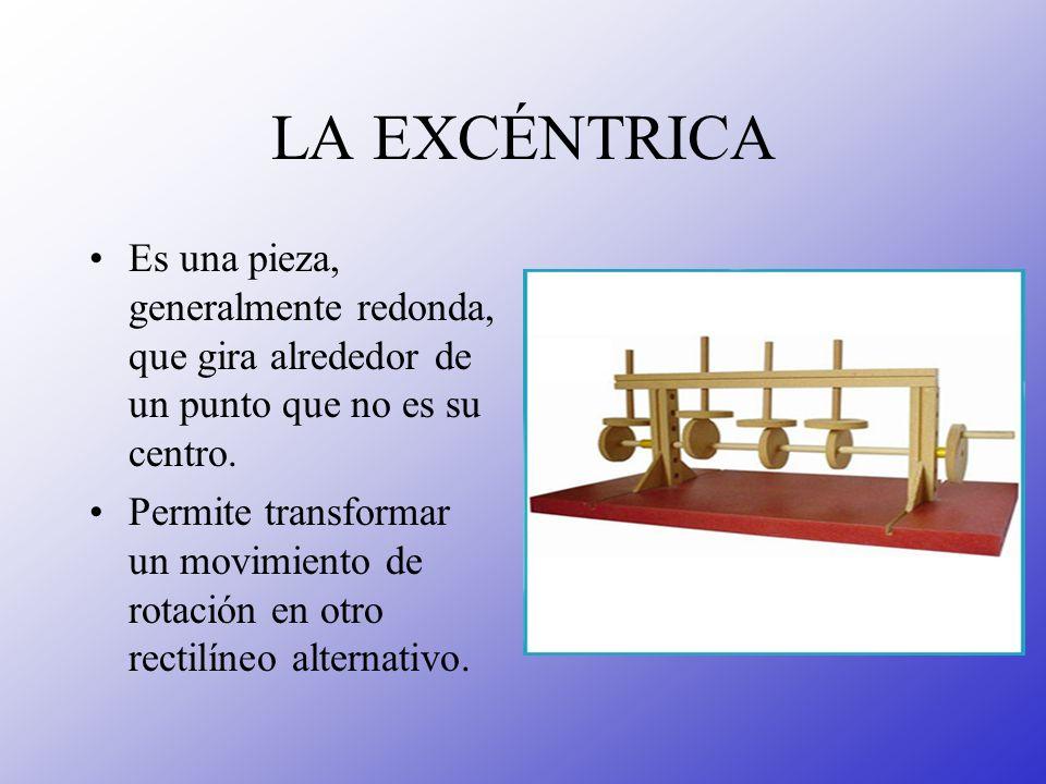 LA EXCÉNTRICA Es una pieza, generalmente redonda, que gira alrededor de un punto que no es su centro. Permite transformar un movimiento de rotación en