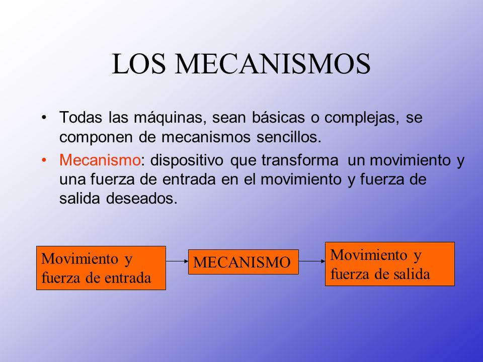 LOS MECANISMOS Todas las máquinas, sean básicas o complejas, se componen de mecanismos sencillos. Mecanismo: dispositivo que transforma un movimiento