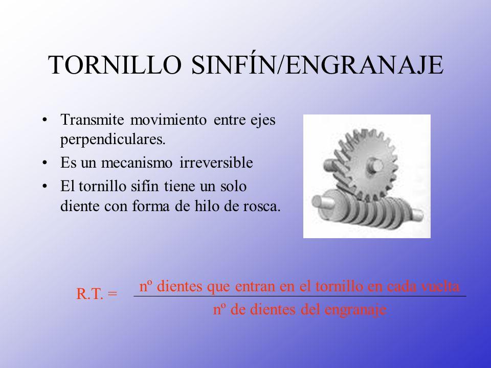 TORNILLO SINFÍN/ENGRANAJE Transmite movimiento entre ejes perpendiculares. Es un mecanismo irreversible El tornillo sifín tiene un solo diente con for