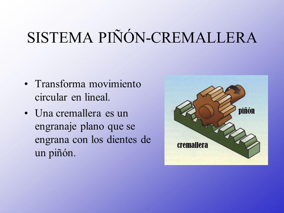 SISTEMA PIÑÓN-CREMALLERA Transforma movimiento circular en lineal. Una cremallera es un engranaje plano que se engrana con los dientes de un piñón.