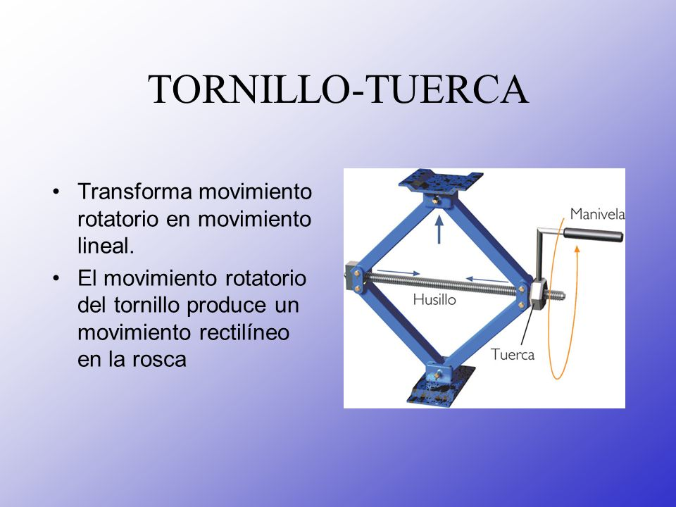 TORNILLO-TUERCA Transforma movimiento rotatorio en movimiento lineal. El movimiento rotatorio del tornillo produce un movimiento rectilíneo en la rosc
