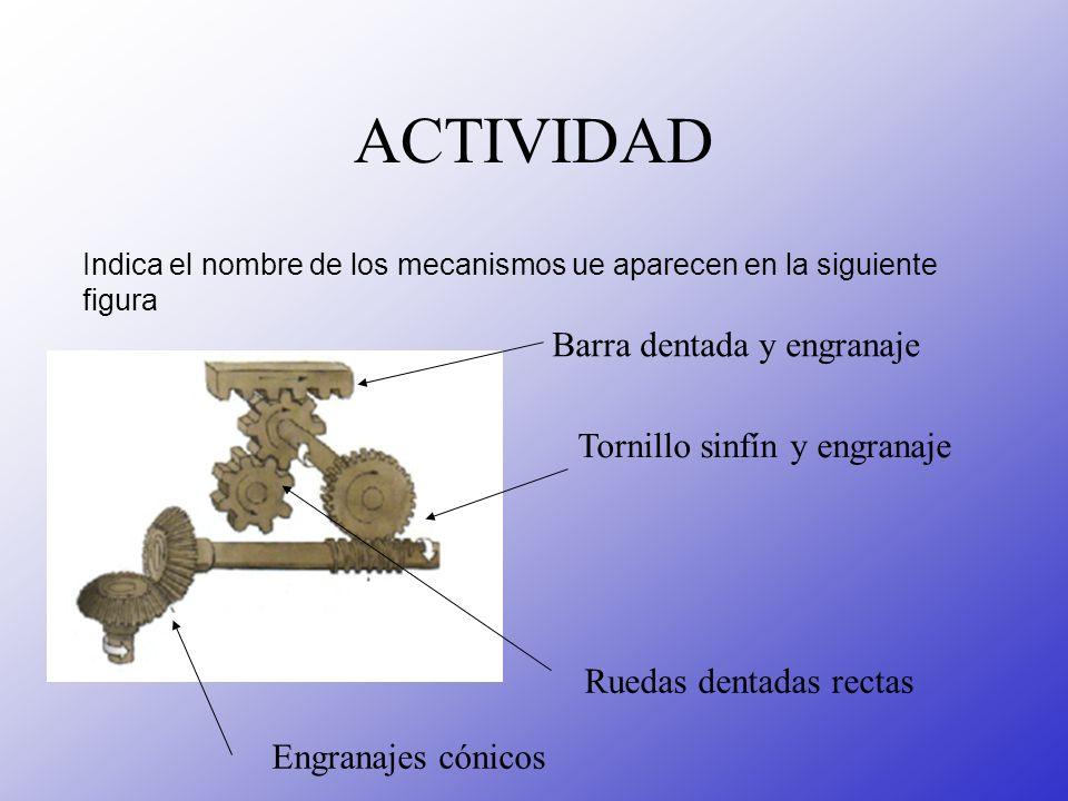 ACTIVIDAD Indica el nombre de los mecanismos ue aparecen en la siguiente figura Barra dentada y engranaje Tornillo sinfín y engranaje Ruedas dentadas