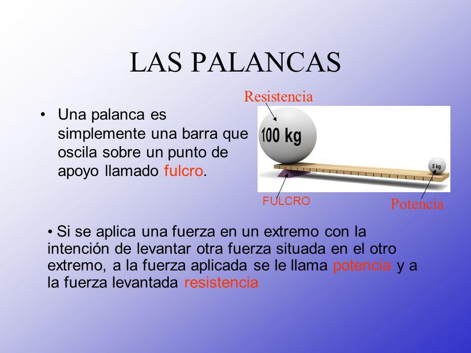 LAS PALANCAS Una palanca es simplemente una barra que oscila sobre un punto de apoyo llamado fulcro. FULCRO Si se aplica una fuerza en un extremo con