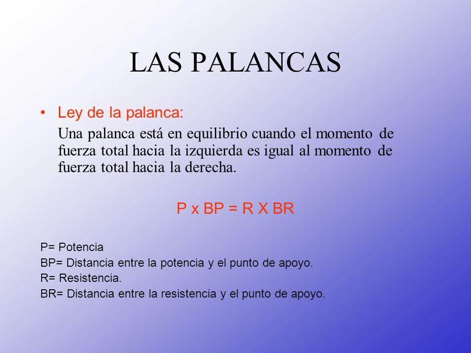 LAS PALANCAS Ley de la palanca: Una palanca está en equilibrio cuando el momento de fuerza total hacia la izquierda es igual al momento de fuerza tota