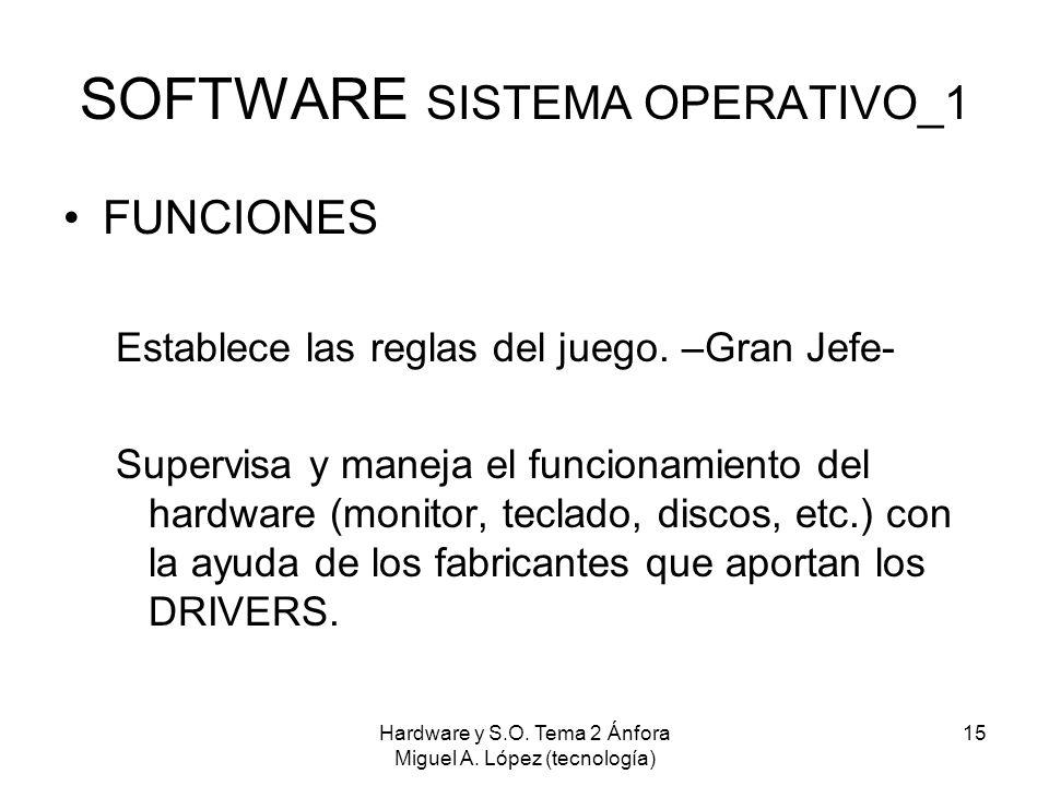 Hardware y S.O. Tema 2 Ánfora Miguel A. López (tecnología) 15 SOFTWARE SISTEMA OPERATIVO_1 FUNCIONES Establece las reglas del juego. –Gran Jefe- Super
