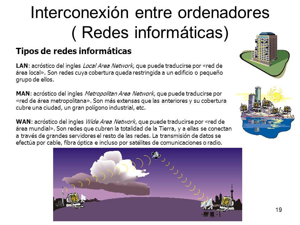 Hardware y S.O. Tema 2 Ánfora Miguel A. López (tecnología) 19 Interconexión entre ordenadores ( Redes informáticas) LAN: acróstico del ingles Local Ar