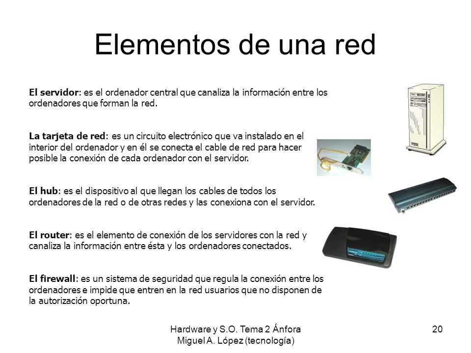 Hardware y S.O. Tema 2 Ánfora Miguel A. López (tecnología) 20 Elementos de una red El servidor: es el ordenador central que canaliza la información en