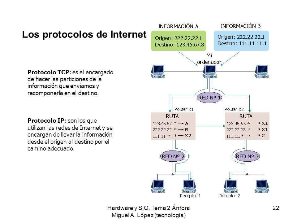 Hardware y S.O. Tema 2 Ánfora Miguel A. López (tecnología) 22 Los protocolos de Internet Protocolo TCP: es el encargado de hacer las particiones de la