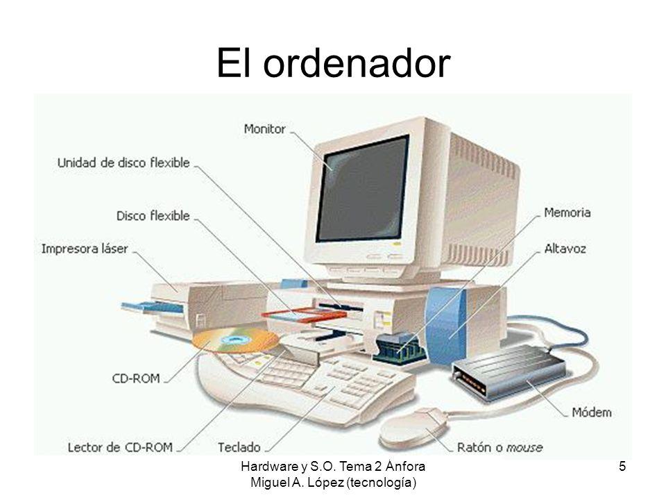 Hardware y S.O.Tema 2 Ánfora Miguel A. López (tecnología) 6 ¿Qué es un ordenador.