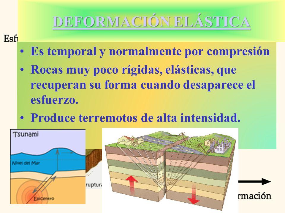 DEFORMACIÓN ELÁSTICA DEFORMACIÓN ELÁSTICA Es temporal y normalmente por compresión Rocas muy poco rígidas, elásticas, que recuperan su forma cuando desaparece el esfuerzo.