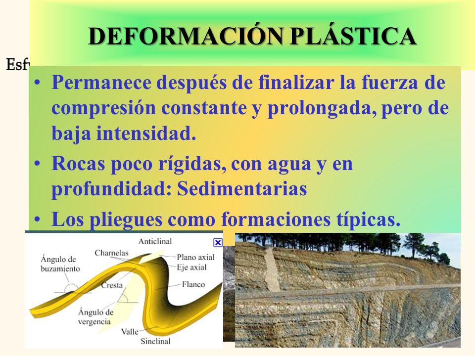 DEFORMACIÓN PLÁSTICA Permanece después de finalizar la fuerza de compresión constante y prolongada, pero de baja intensidad.