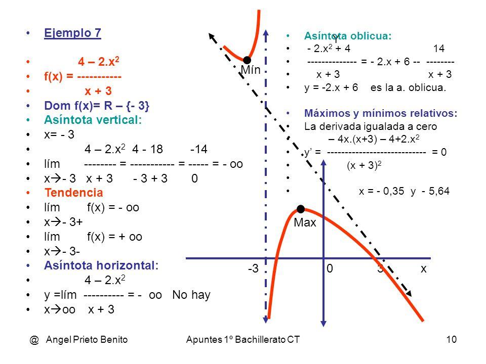 @ Angel Prieto BenitoApuntes 1º Bachillerato CT10 -3 0 3 x Y Max Mín Ejemplo 7 4 – 2.x 2 f(x) = ----------- x + 3 Dom f(x)= R – {- 3} Asíntota vertica