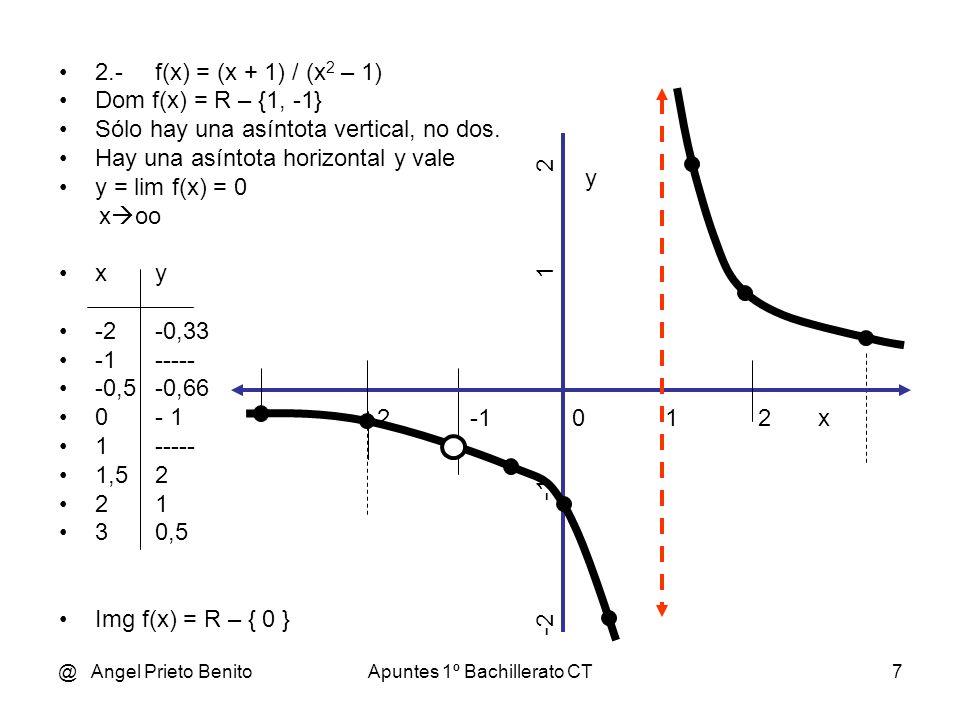 @ Angel Prieto BenitoApuntes 1º Bachillerato CT7 -2 -1 1 2 -2 -1 0 1 2 x 2.-f(x) = (x + 1) / (x 2 – 1) Dom f(x) = R – {1, -1} Sólo hay una asíntota ve