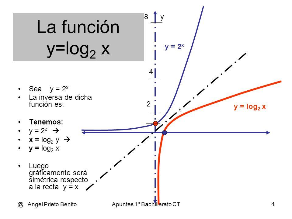 @ Angel Prieto BenitoApuntes 1º Bachillerato CT4 La función y=log 2 x Sea y = 2 x La inversa de dicha función es: Tenemos: y = 2 x x = log 2 y y = log 2 x Luego gráficamente será simétrica respecto a la recta y = x y y = 2 x 8 4 2 y = log 2 x