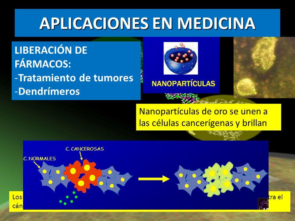 LIBERACIÓN DE FÁRMACOS: -Tratamiento de tumores -Dendrímeros Los dendrímeros son nanopartículas transportadores de quimioterapía específica contra el