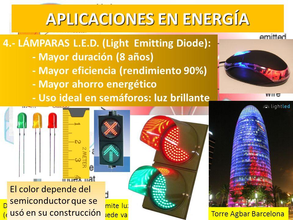 APLICACIONES EN ENERGÍA Dispositivo semiconductor que emite luz cuando circula por él una corriente eléctrica (electroluminiscencia) El color puede va