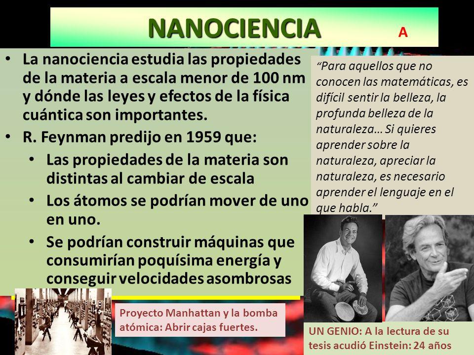 NANOTECNOLOGÍA: APLICACIONES DE LA NANOCIENCIA NANOTECNOLOGÍA: APLICACIONES DE LA NANOCIENCIA