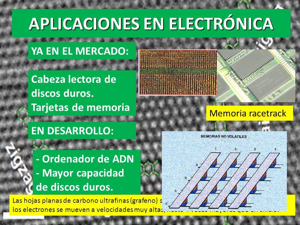 APLICACIONES EN ELECTRÓNICA YA EN EL MERCADO: Cabeza lectora de discos duros. Tarjetas de memoria EN DESARROLLO: - Ordenador de ADN - Mayor capacidad