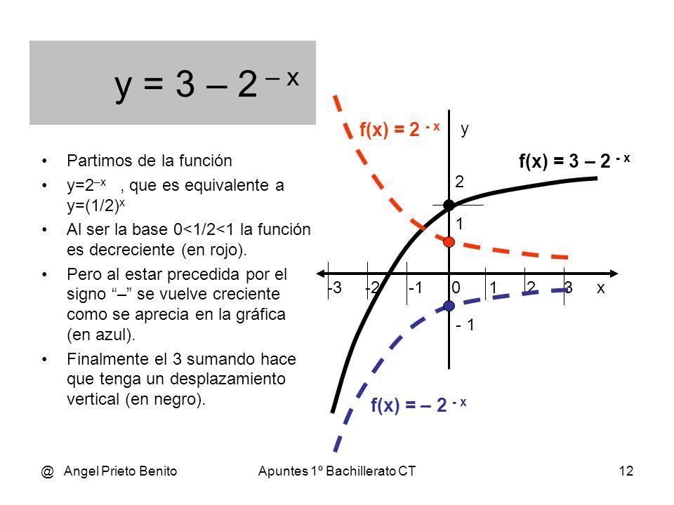 @ Angel Prieto BenitoApuntes 1º Bachillerato CT11 Sea la función: f(x) = 3 x-2 Partimos de la función elemental y = 3 x En el dibujo, en color rojo. C