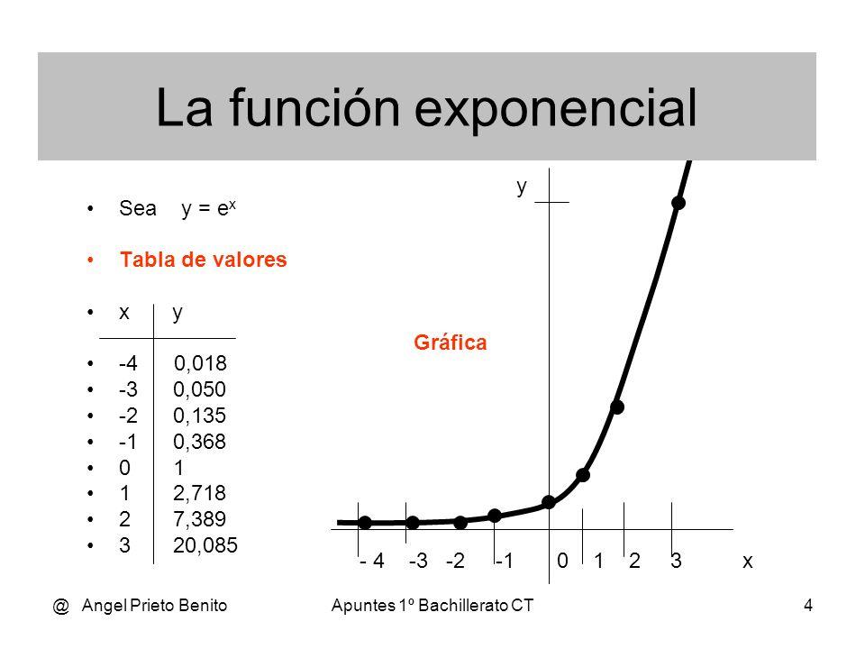 @ Angel Prieto BenitoApuntes 1º Bachillerato CT3 FUNCIÓN EXPONENCIAL Se llama FUNCIÓN EXPONENCIAL a la expresión: f (x) = e x Es decir una potencia do