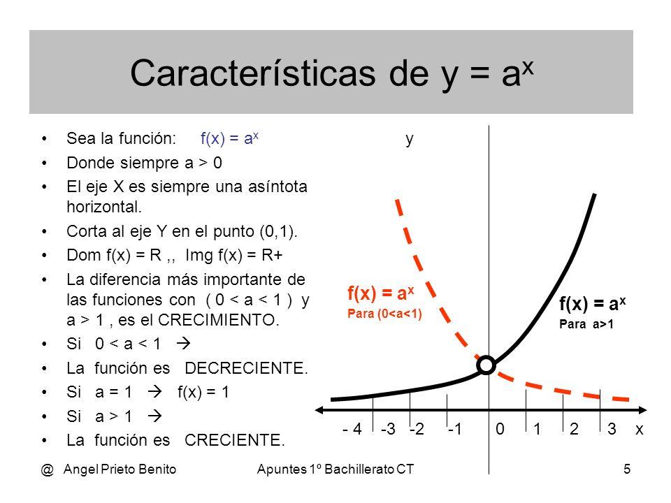 @ Angel Prieto BenitoApuntes 1º Bachillerato CT4 Sea y = e x Tabla de valores x y -4 0,018 -30,050 -20,135 -10,368 01 12,718 27,389 320,085 - 4 -3 -2