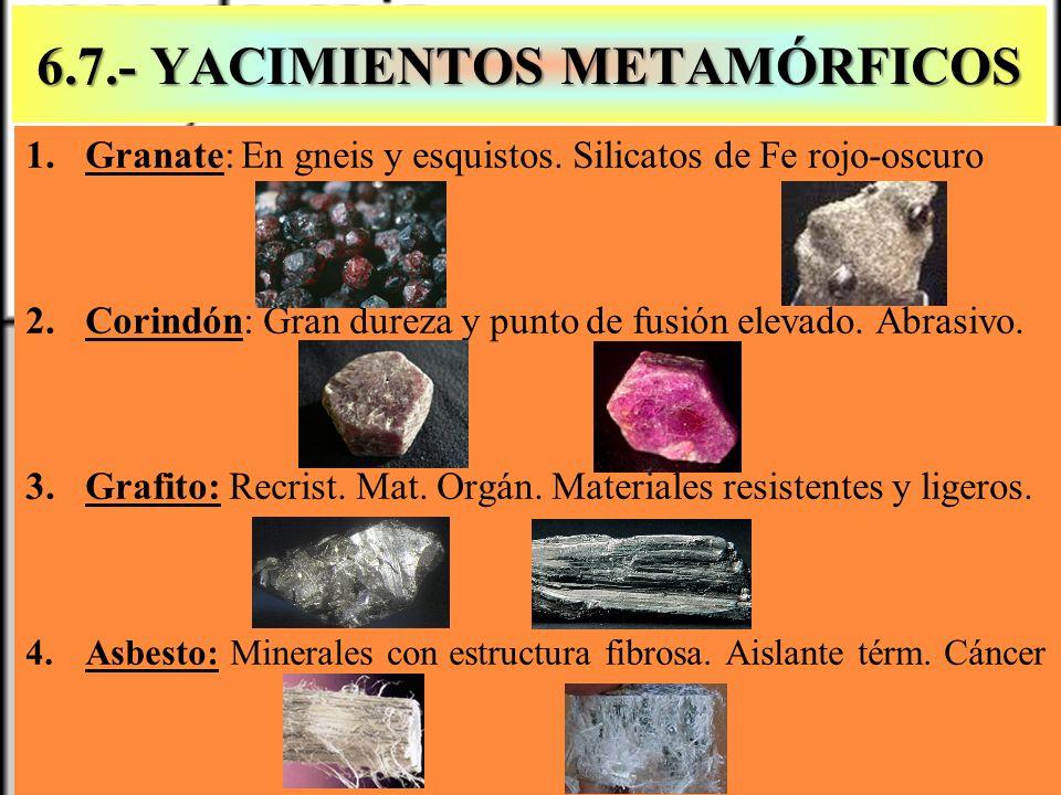 Yacimientos Metamórfico contacto 6.7.- YACIMIENTOS METAMÓRFICOS 1.Granate: En gneis y esquistos. Silicatos de Fe rojo-oscuro 2.Corindón: Gran dureza y