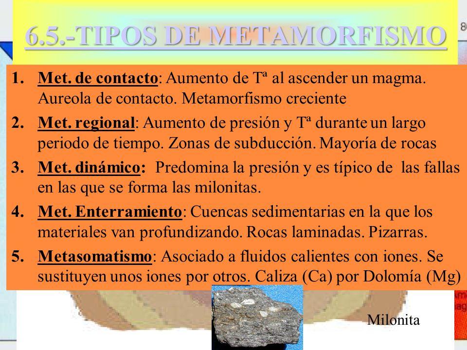 6.5.-TIPOS DE METAMORFISMO 6.5.-TIPOS DE METAMORFISMO 1.Met. de contacto: Aumento de Tª al ascender un magma. Aureola de contacto. Metamorfismo crecie