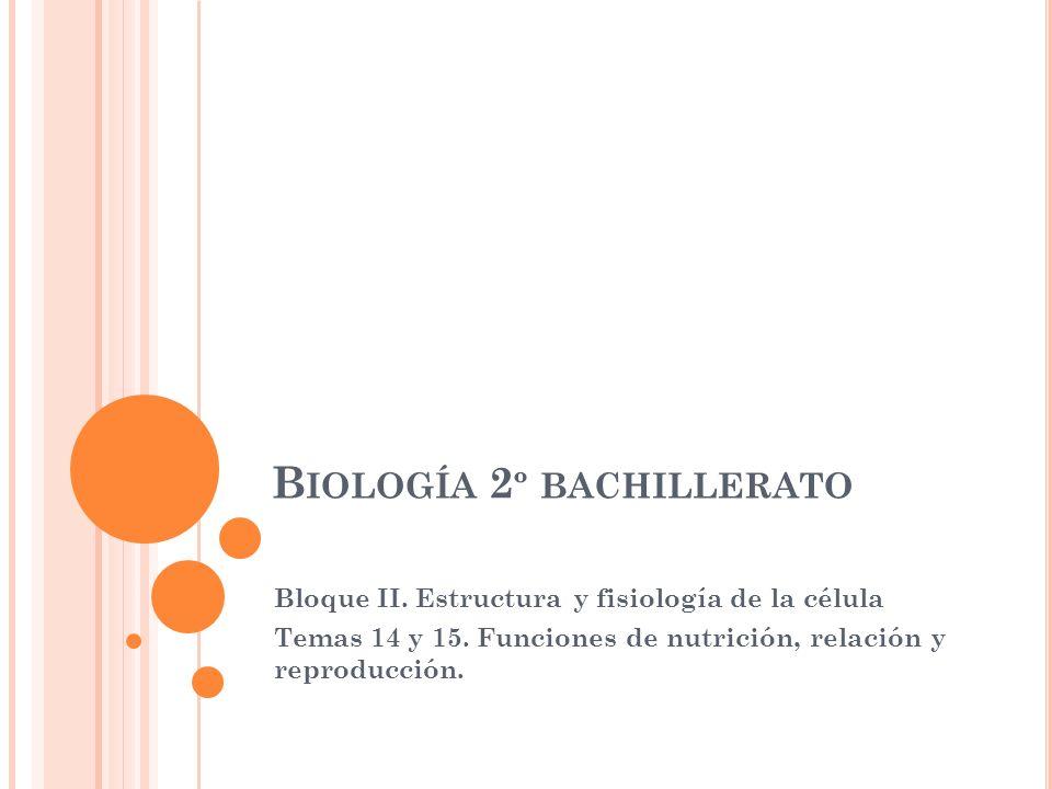 B IOLOGÍA 2 º BACHILLERATO Bloque II. Estructura y fisiología de la célula Temas 14 y 15. Funciones de nutrición, relación y reproducción.