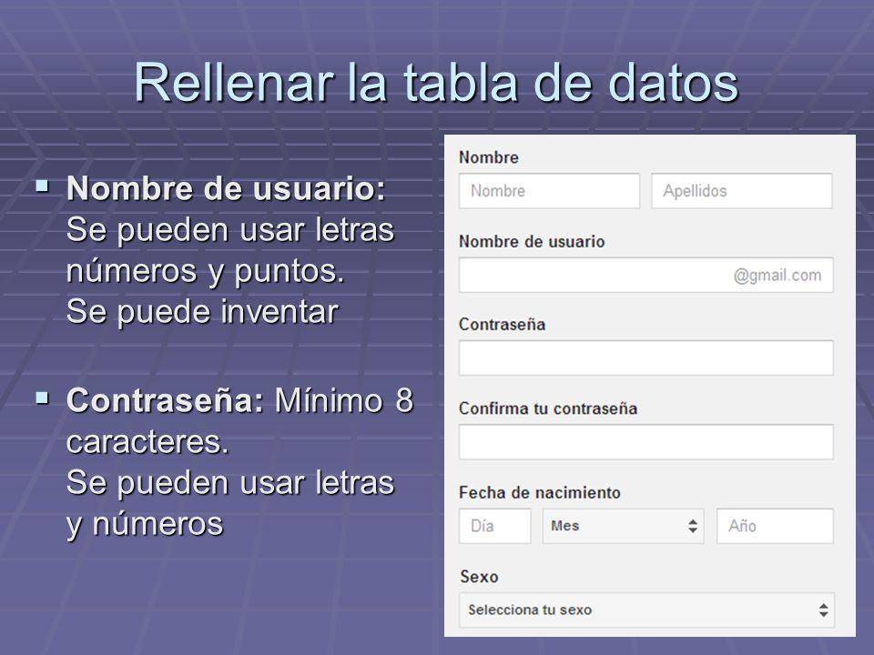 Rellenar la tabla de datos Nombre de usuario: Se pueden usar letras números y puntos. Se puede inventar Nombre de usuario: Se pueden usar letras númer