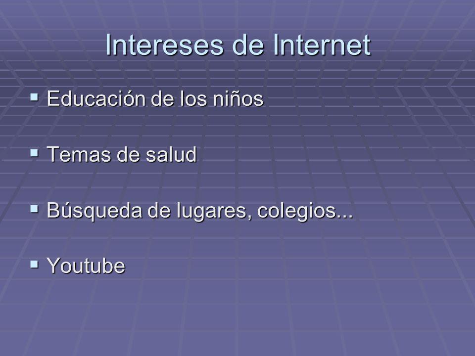 Intereses de Internet Educación de los niños Educación de los niños Temas de salud Temas de salud Búsqueda de lugares, colegios... Búsqueda de lugares