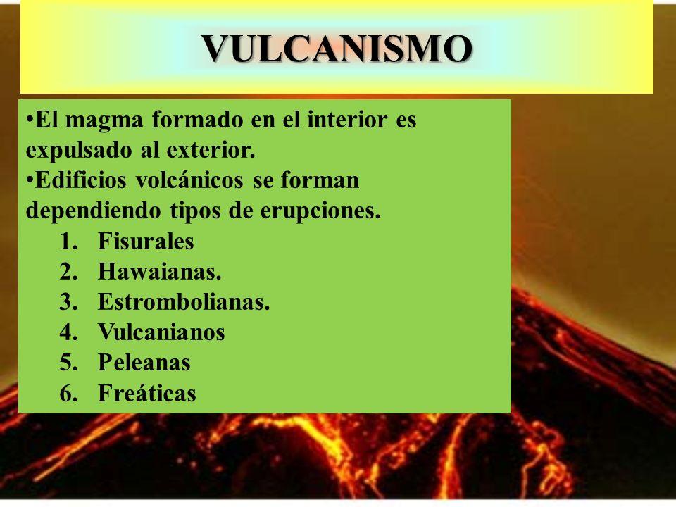 VULCANISMO El magma formado en el interior es expulsado al exterior. Edificios volcánicos se forman dependiendo tipos de erupciones. 1.Fisurales 2.Haw