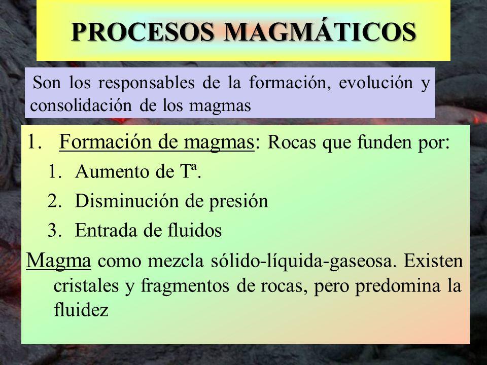 Son los responsables de la formación, evolución y consolidación de los magmas PROCESOS MAGMÁTICOS 1. Formación de magmas: Rocas que funden por : 1.Aum