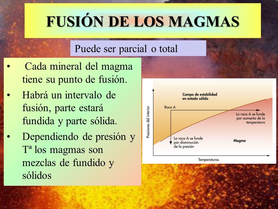 Puede ser parcial o total FUSIÓN DE LOS MAGMAS Cada mineral del magma tiene su punto de fusión. Habrá un intervalo de fusión, parte estará fundida y p