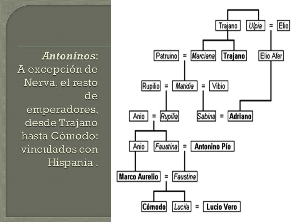 Trajano 98-117 d.C. Adriano 117- 138 d.C. Teodosio 379- 395 d.C.