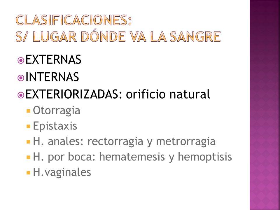 EXTERNAS INTERNAS EXTERIORIZADAS: orificio natural Otorragia Epistaxis H. anales: rectorragia y metrorragia H. por boca: hematemesis y hemoptisis H.va