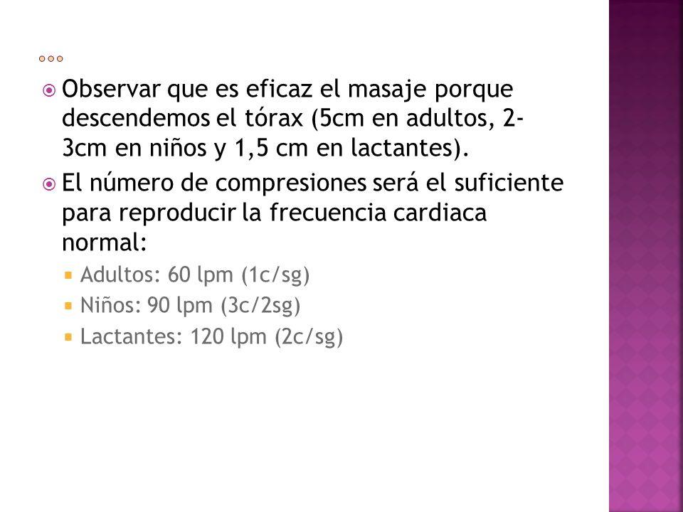 Observar que es eficaz el masaje porque descendemos el tórax (5cm en adultos, 2- 3cm en niños y 1,5 cm en lactantes). El número de compresiones será e