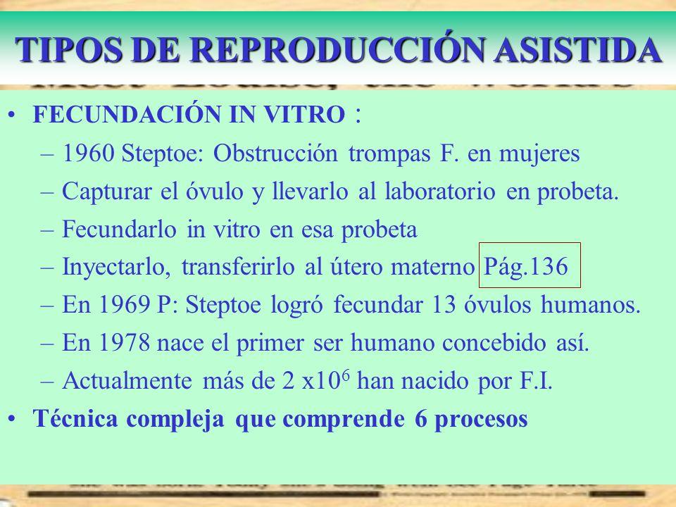 TIPOS DE REPRODUCCIÓN ASISTIDA 25-7-78: Nace Louise Brown gracias a R.