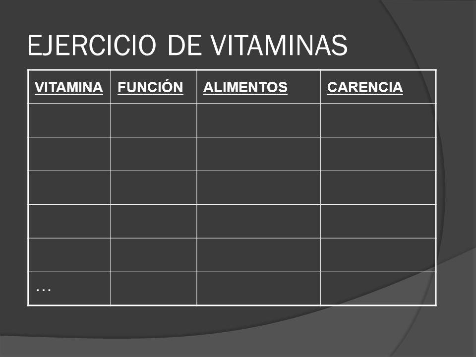EJERCICIO DE VITAMINAS VITAMINAFUNCIÓNALIMENTOSCARENCIA …