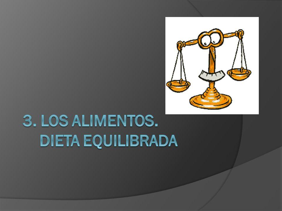 GRUPOS DE ALIMENTOS I.LACTEOS II. CARNE, PESCADO,HUEVOS III.PATATAS,LEGUMBRES, FRUTOS SECOS.
