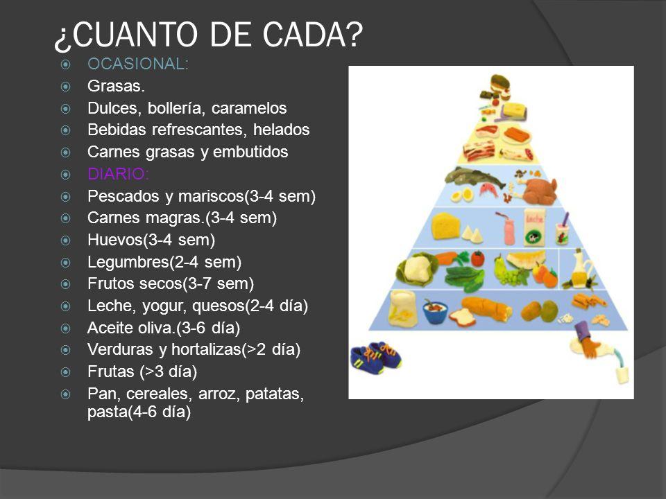 ¿CUANTO DE CADA? OCASIONAL: Grasas. Dulces, bollería, caramelos Bebidas refrescantes, helados Carnes grasas y embutidos DIARIO: Pescados y mariscos(3-