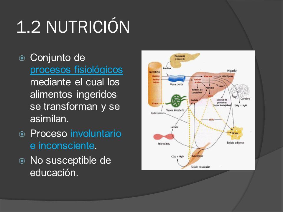 1.2 NUTRICIÓN Conjunto de procesos fisiológicos mediante el cual los alimentos ingeridos se transforman y se asimilan. Proceso involuntario e inconsci