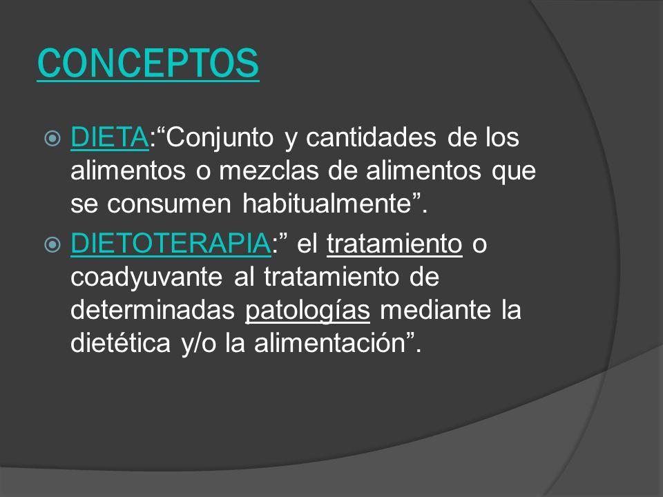 CONCEPTOS DIETA:Conjunto y cantidades de los alimentos o mezclas de alimentos que se consumen habitualmente. DIETOTERAPIA: el tratamiento o coadyuvant