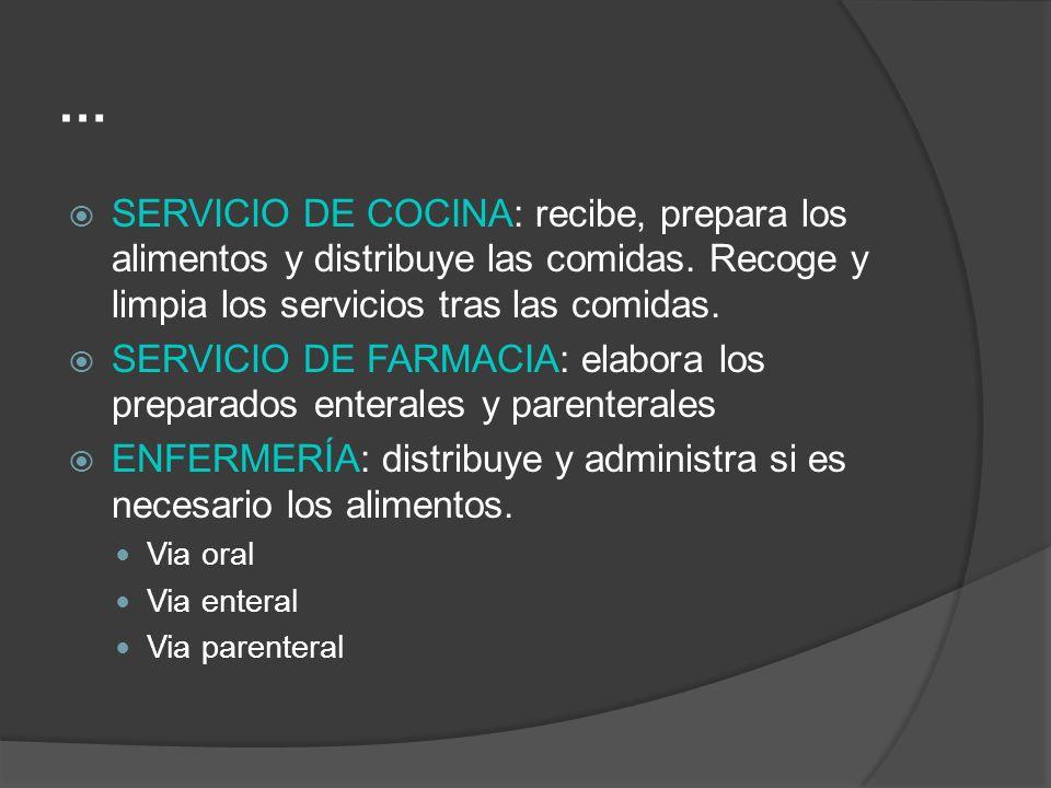 … SERVICIO DE COCINA: recibe, prepara los alimentos y distribuye las comidas. Recoge y limpia los servicios tras las comidas. SERVICIO DE FARMACIA: el