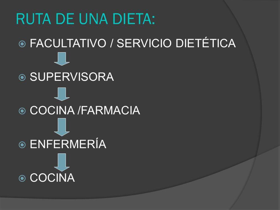 RUTA DE UNA DIETA: FACULTATIVO / SERVICIO DIETÉTICA SUPERVISORA COCINA /FARMACIA ENFERMERÍA COCINA
