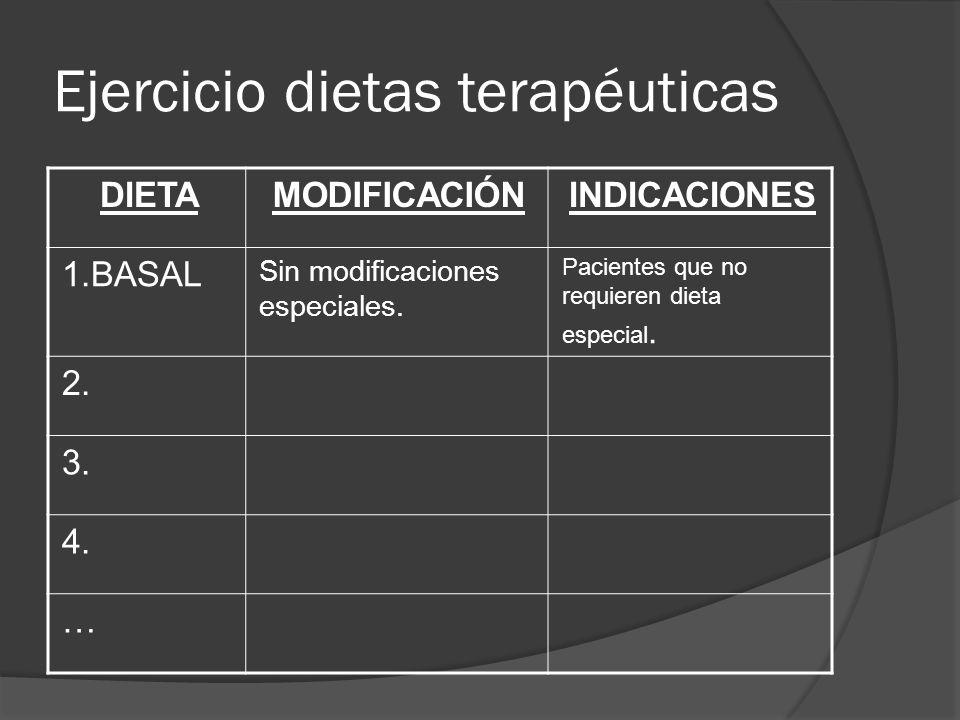Ejercicio dietas terapéuticas DIETAMODIFICACIÓNINDICACIONES 1.BASAL Sin modificaciones especiales. Pacientes que no requieren dieta especial. 2. 3. 4.
