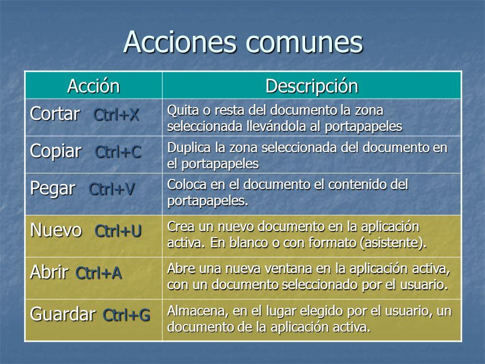 Acciones comunes AcciónDescripción Cortar Ctrl+X Quita o resta del documento la zona seleccionada llevándola al portapapeles Copiar Ctrl+C Duplica la