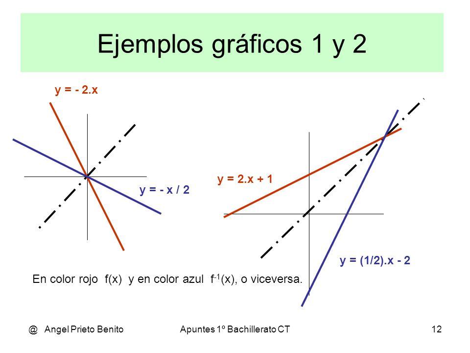@ Angel Prieto BenitoApuntes 1º Bachillerato CT11 Ejemplo 3 Sea f(x) = sen x - 1 y = sen x – 1 x = sen y – 1 sen y = x + 1 y = arc sen (x + 1) Luego f
